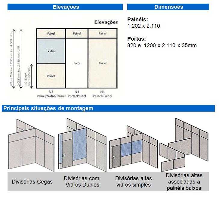 quadro_explicativo_divisorias